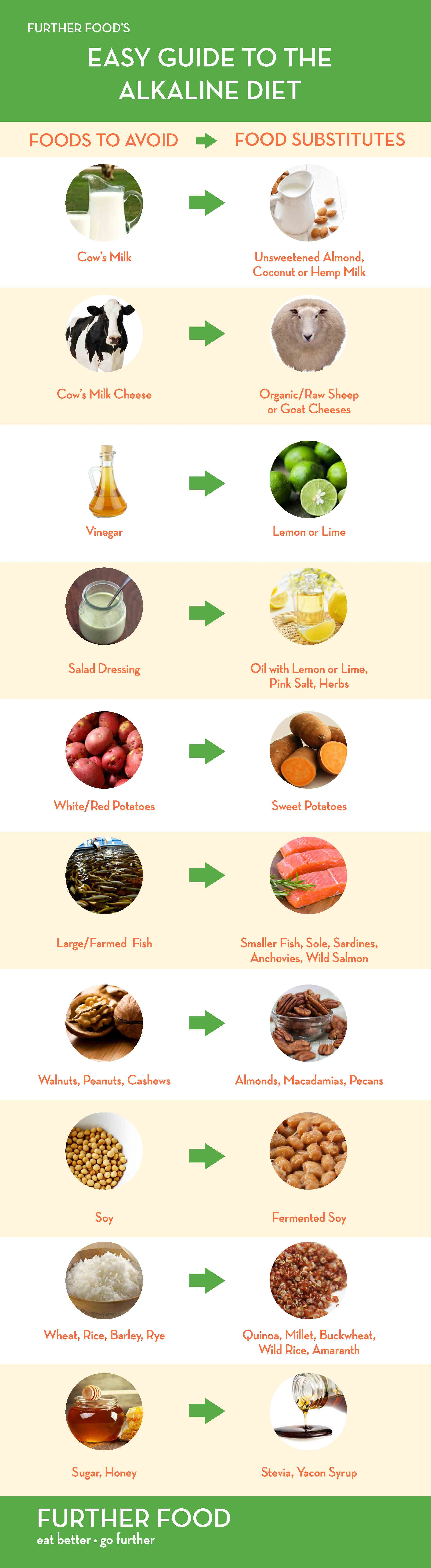 alkaline-diet-infograph
